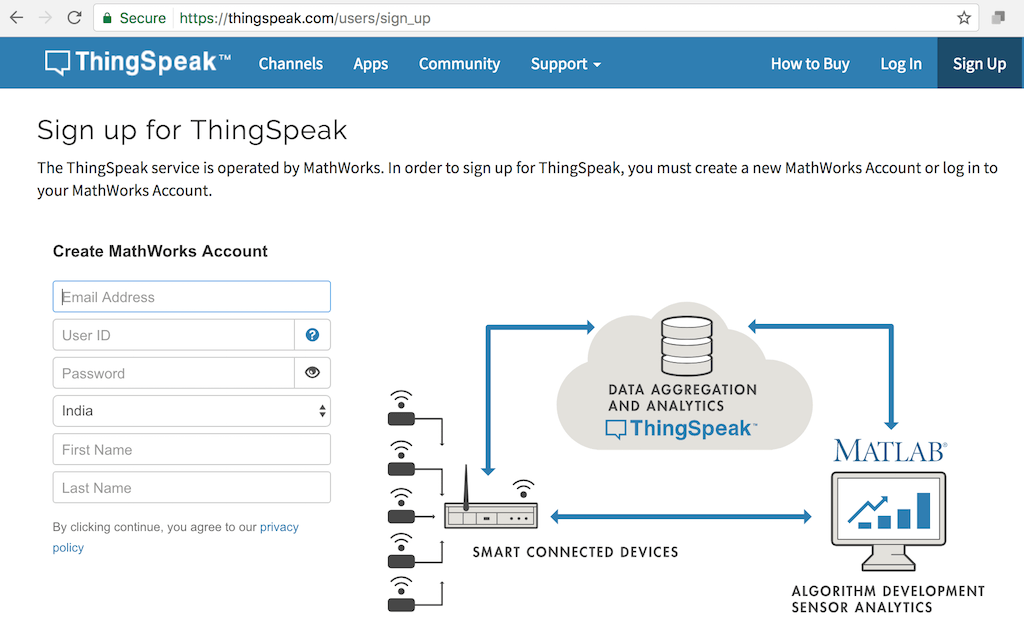 Signup for ThingSpeak account