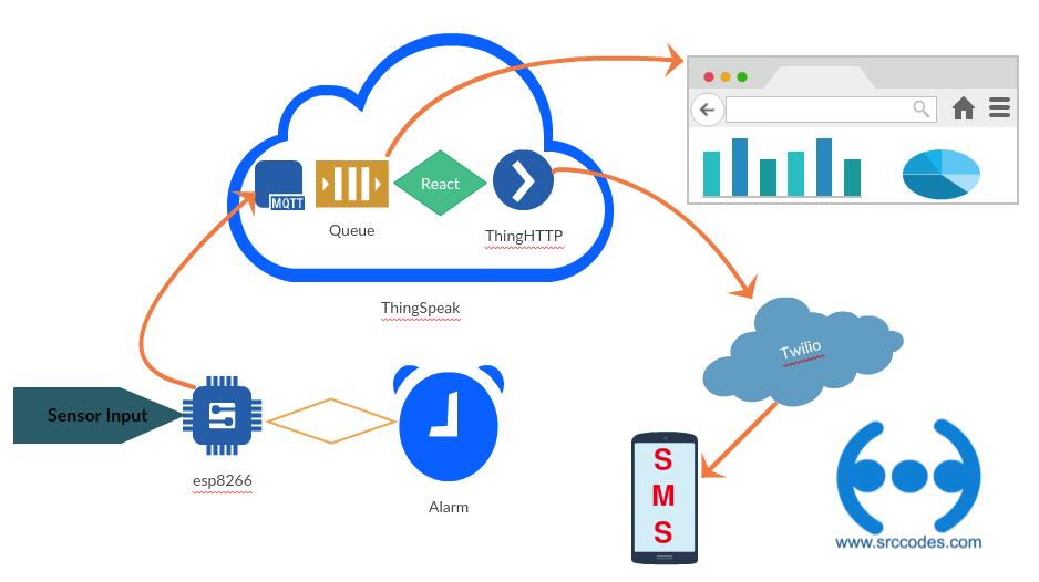 concept-diagram-2