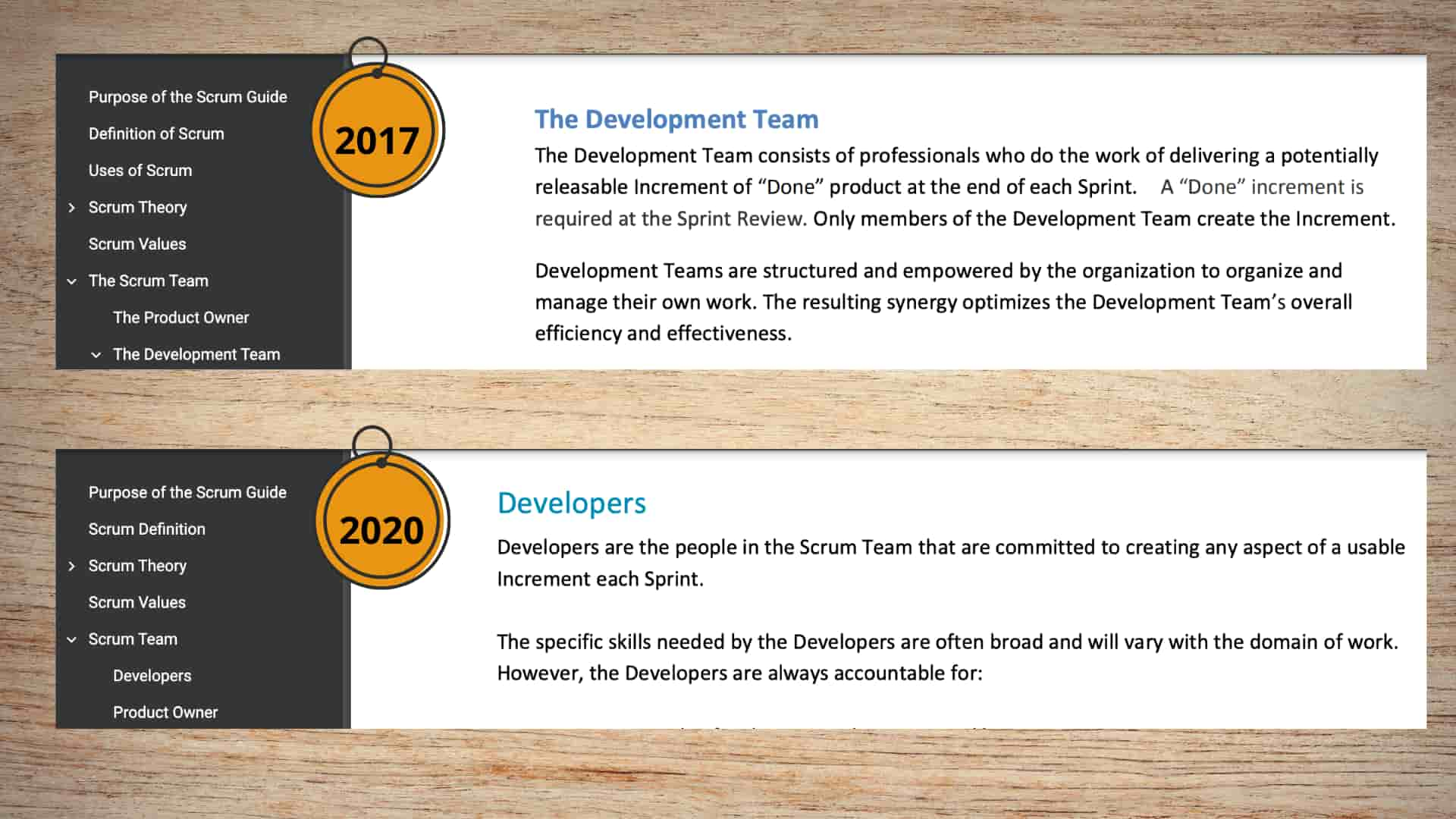 deveopment-team-vs-developers