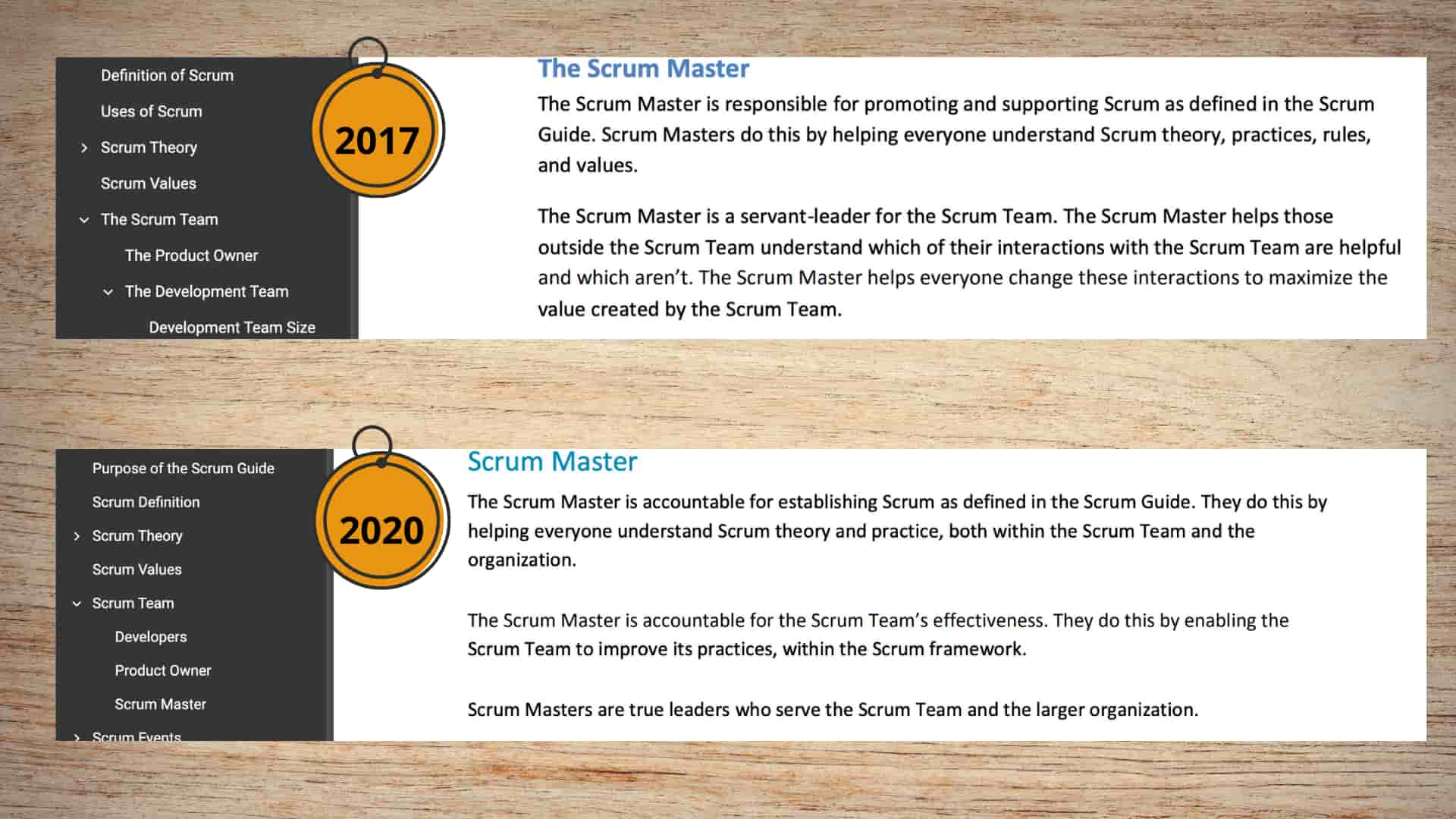 scrum-master-leader