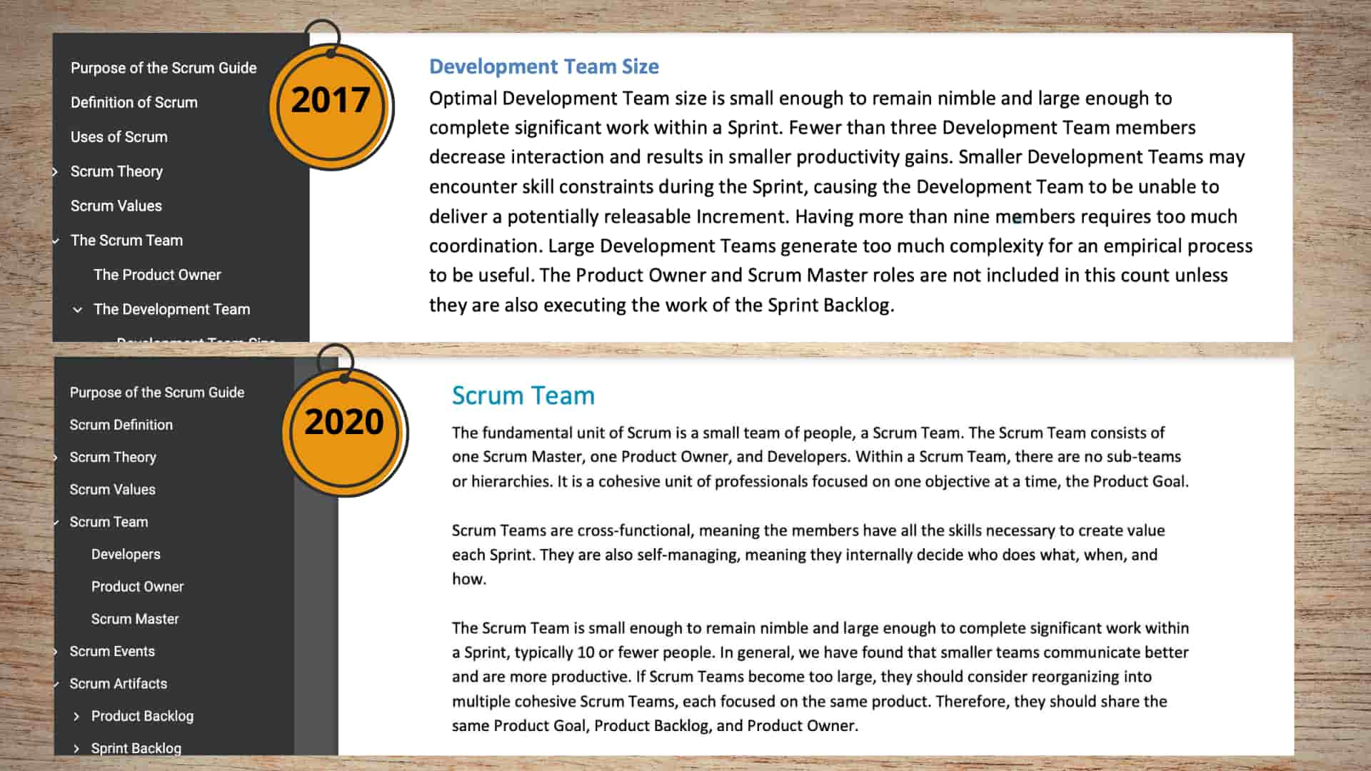 scrum-team-size